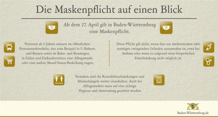 Maskenpflicht auf einen Blick vom Land Baden-Württemberg